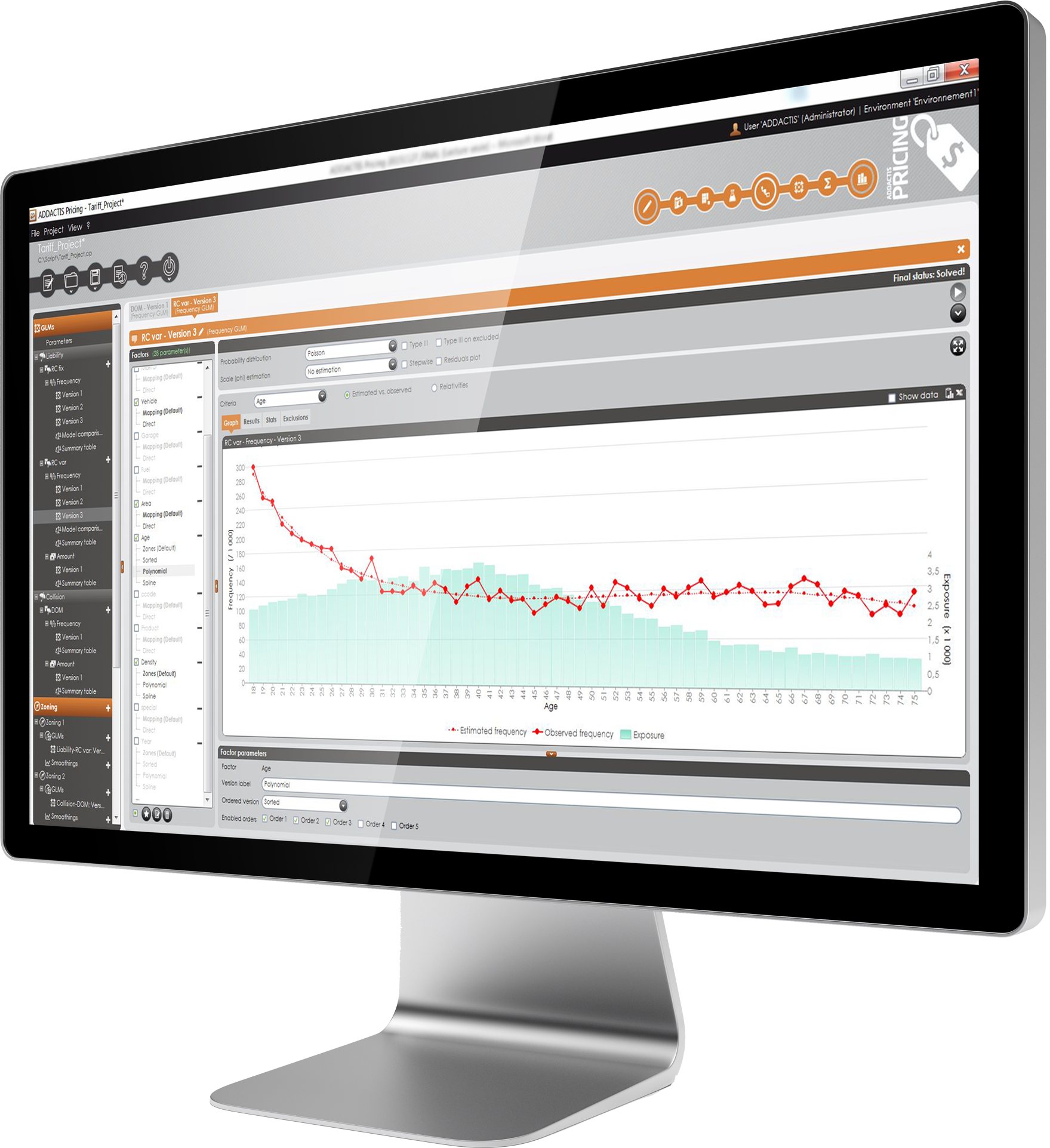 Computeur screen profitability graphic addactis Pricing software